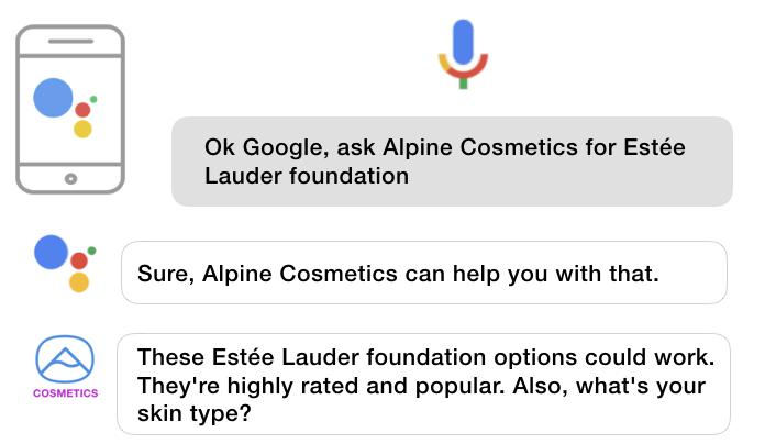 Think like FAQs