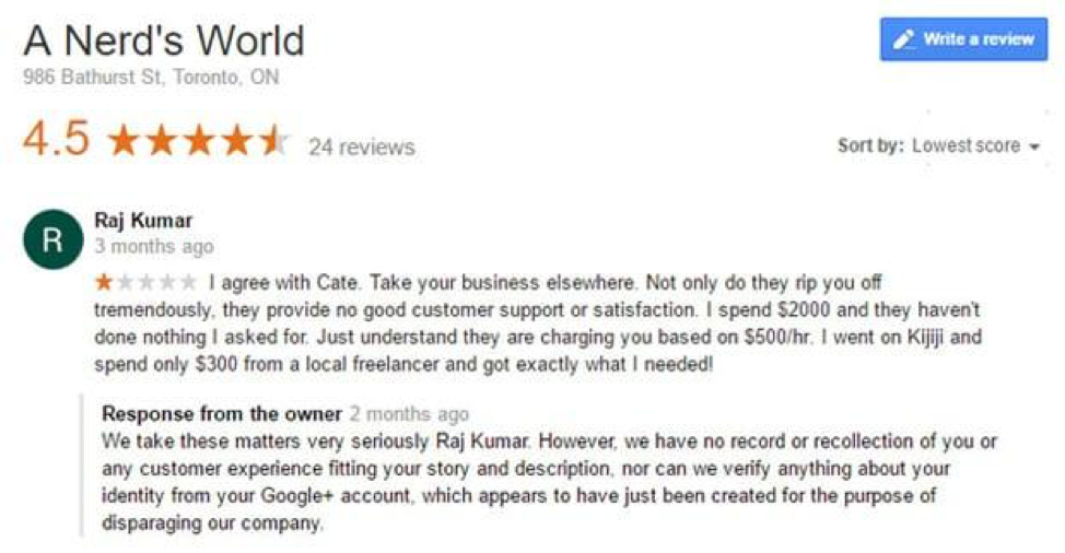 A Nred's world google review